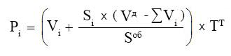 Формула 3(1) - расчет платы за отопление